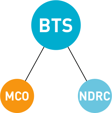 Offres BTS MCO et NDRC